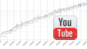 over a million youtube hits